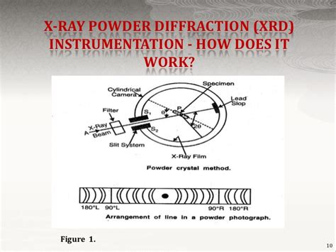 nacl powder x ray diffraction pattern x ray diffraction diagram best free home design idea