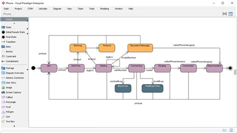 uml state diagram tool easy to use uml tool