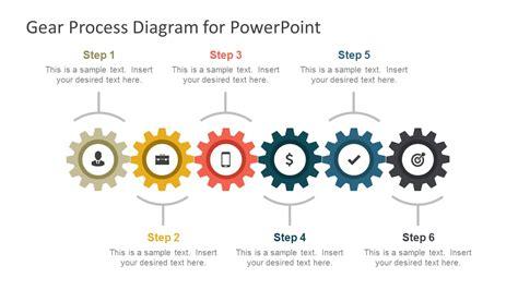 process map template powerpoint gear process diagram powerpoint template slidemodel