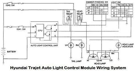 car repair manuals download 2009 hyundai elantra parking system hyundai car manuals wiring diagrams pdf fault codes