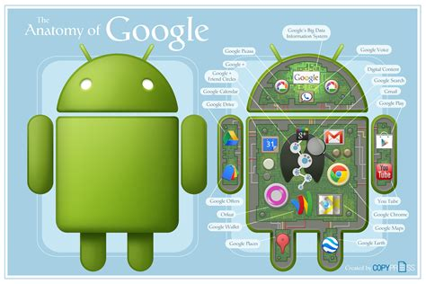 google images android google android be together not the same theme song
