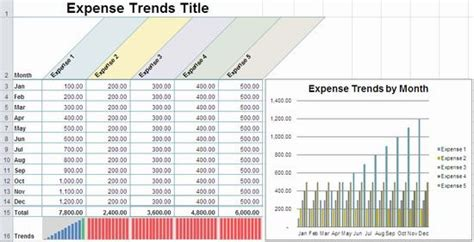 Daily Cash Income And Expenditure Template Excel Excel Project Management Templates For Daily Income Template