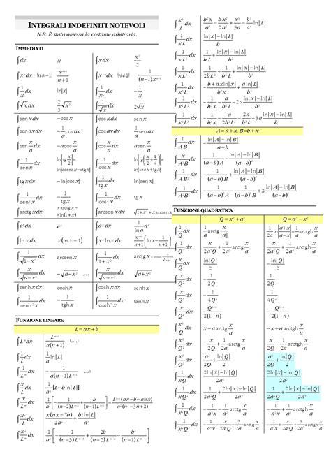 tavola derivate integrali indefiniti notevoli tabella docsity