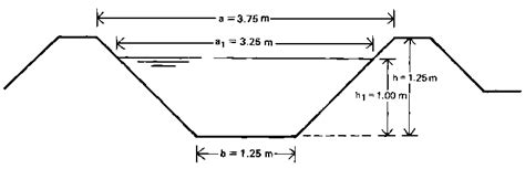 cross sectional area of a trapezoid chapter 1 basic terms and calculations