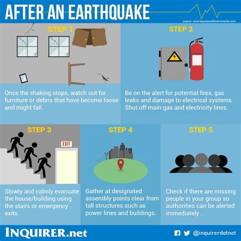 earthquake what to do inquirer on twitter quot what to do before during and after