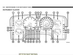 Dodge Ram 1500 Dashboard Symbols 07 Jeep Jk Wiring Diagram Wiring Diagram Schematic
