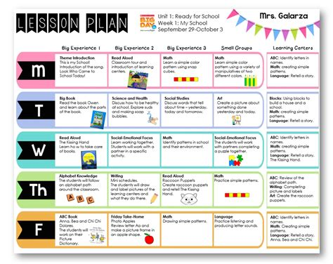 lesson plan template for pre k 1000 images about lesson plans planners on