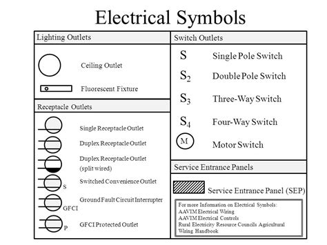 electrical receptacle diagram electrical diagram