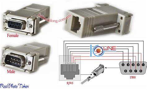 Converter Usb To Utp rj45 to serial converter diagram repair wiring scheme