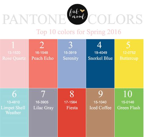 2016 best color palettes pantone wedding colors 2016 top 10 pantone for spring 2016