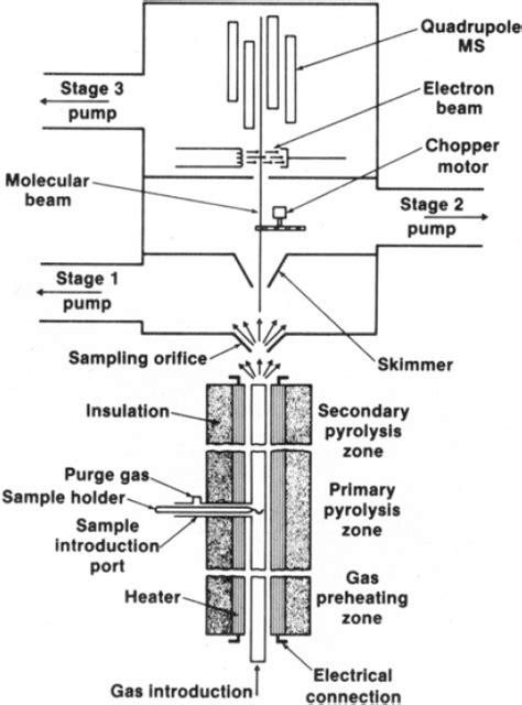 avr as440 wiring diagram wiring diagrams schematics