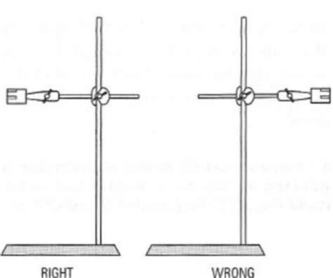 Diagram Of Retort Stand