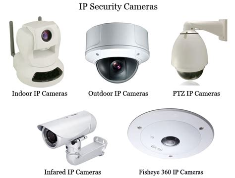 security systems costco security systems