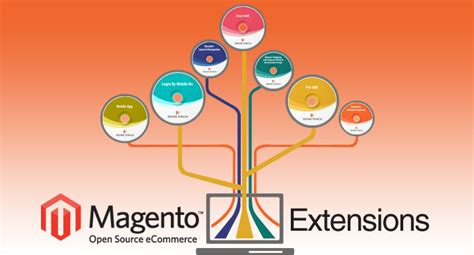 best magento extensions 12 best magento extensions you need for your