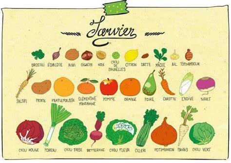 o mei vegetables les fruits et l 233 gumes de saison de janvier 224 mai oh