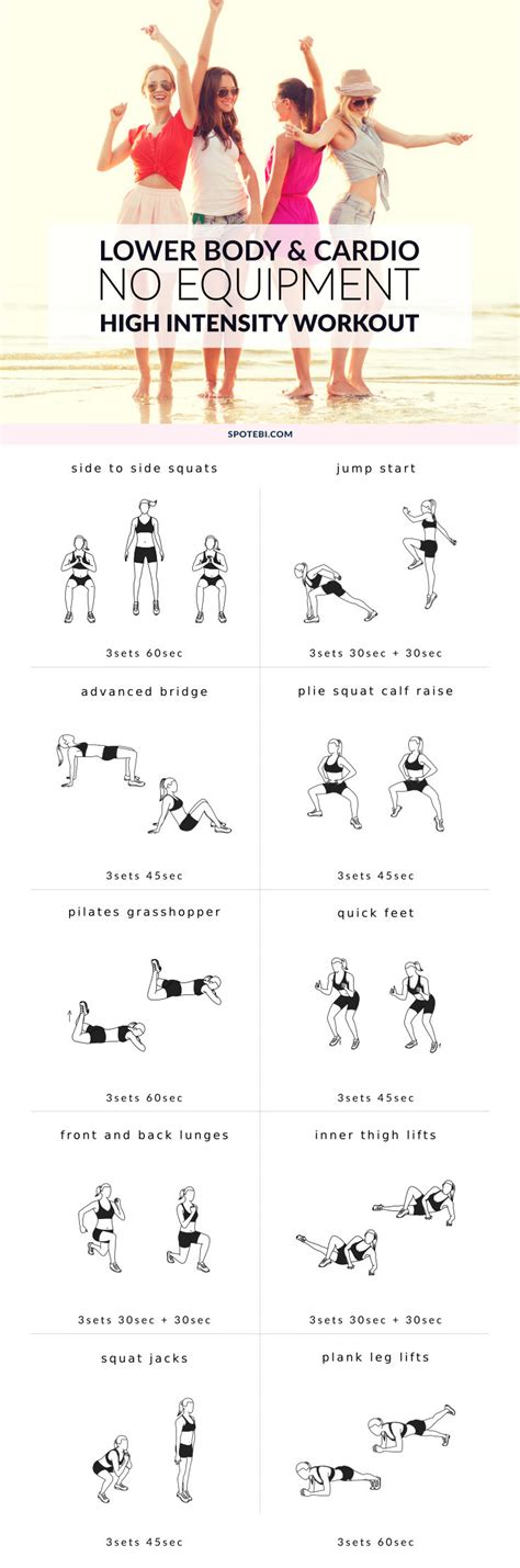 high intensity no equipment workout