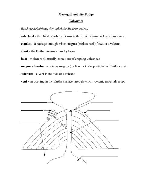 labeled volcano diagram parts 13 best images of volcano diagram worksheet parts of a
