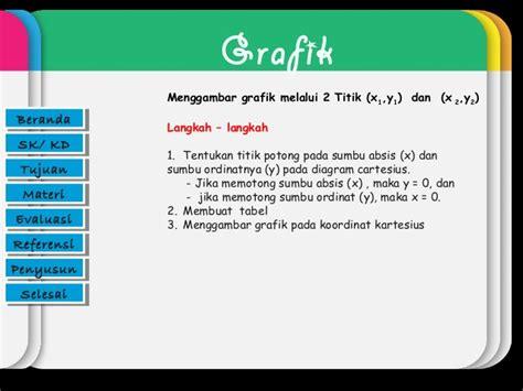 cara membuat grafik persamaan garis lurus dengan m s excel gradien persamaan garis dan grafik