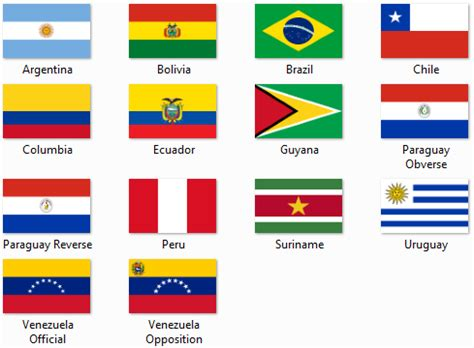 overview flags of south america shareables projects