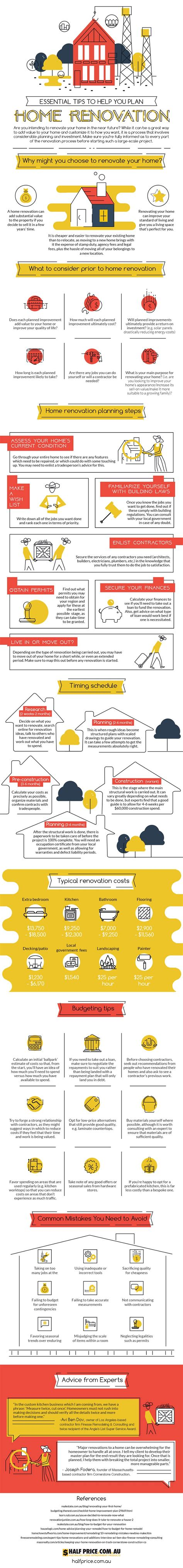 renovation tips essential tips to help you plan home renovation tfe times