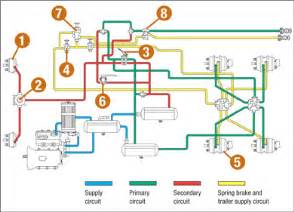 Air Brake System Diagram Trailers Mci Wiring Diagrams Mci Wiring Diagram And Circuit Schematic
