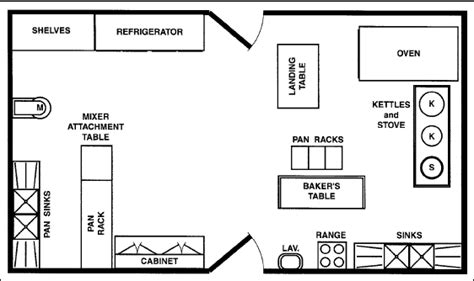 floor plan for bakery google image result for http hotelmule com management