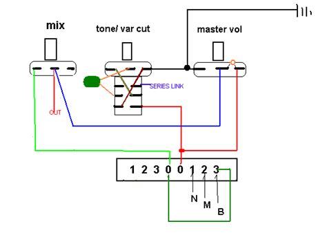 seymour duncan single coil wiring diagram get