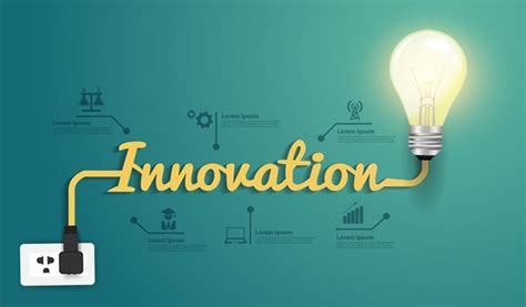 with innovations 4 tech powered crowdsourced innovations that will stun you