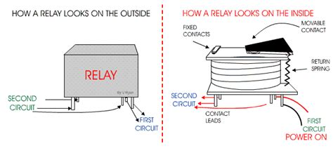 relays and practical circuits