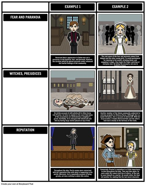 themes and symbols of the crucible the crucible lesson plans themes showcase the many