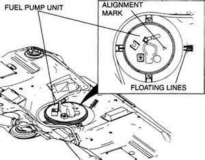 repair guides gasoline fuel injection systems fuel