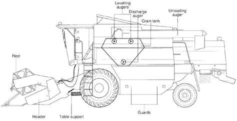 combine harvester parts diagram diagram of the combine harvester imageresizertool