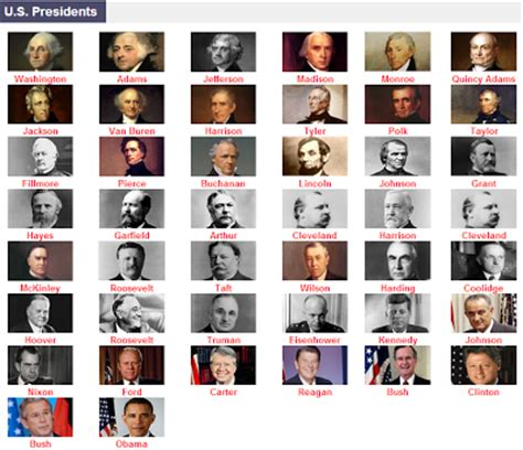 printable pictures presidents technology rocks seriously president s day fun