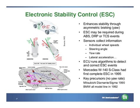 electronic stability control 1999 bmw 5 series engine control sensing in automotive powertrain and braking systems