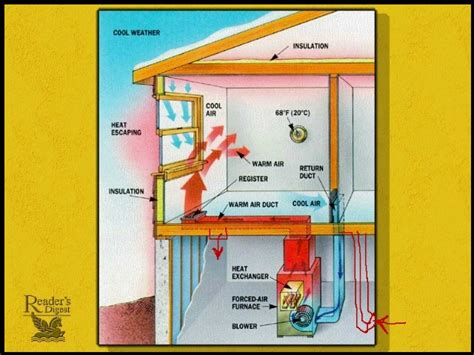 where should windows be placed in a house where should basement furnace ducts be placed