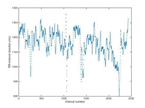 huge range  power spectral density scale