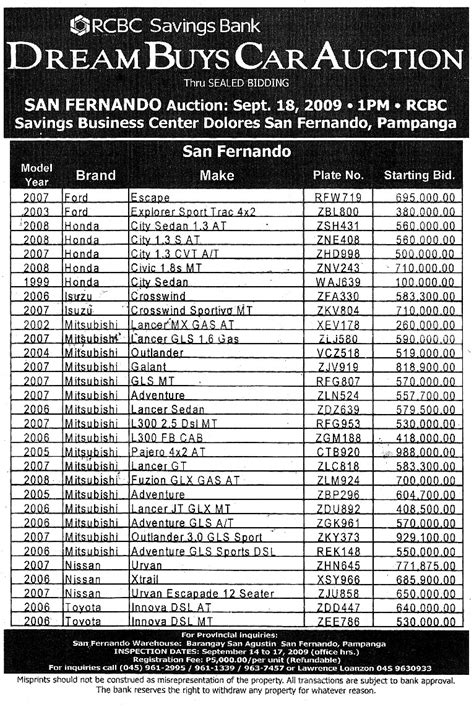 Bank Auto Sales by Repossessed Cars Foreclosure Philippines Autos Post