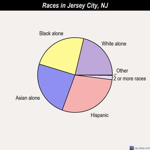 average rent in nj average rent in nj 28 images average income in nj