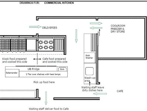 layout for small commercial kitchen 24 best images about small restaurant kitchen layout on