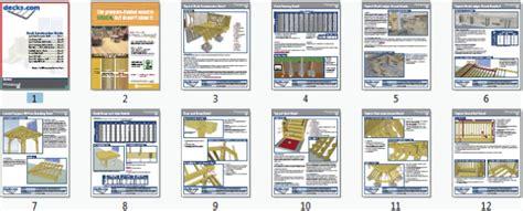 Patio Construction Guide by Construction Page 384 Estate Buildings Information Portal
