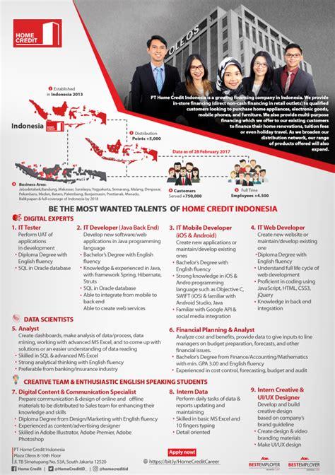 lowongan kerja design jakarta lowongan kerja home credit indonesia karirindonesia com