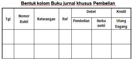 syarat membuat jurnal yang baik modul bsi dasar akuntansi dan praktek pertemuan 6