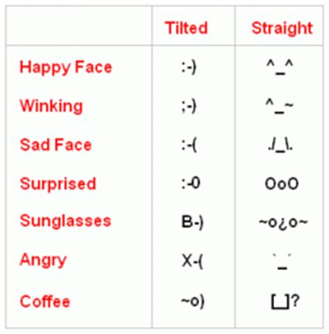 emoticons without turning your head