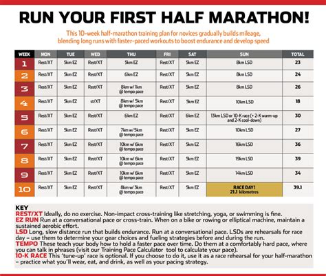 half marathon training plans on pinterest half marathon training this 10 week half marathon training plan for beginners