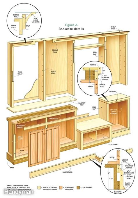 bookcase woodworking plans patterns woodworking projects plans