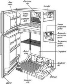 Kitchenaid Refrigerator Parts Maker 25 Best Ideas About Kitchenaid Refrigerator On