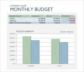 Sample Business Budget Template Business Budget Template 13 Download Free Documents In