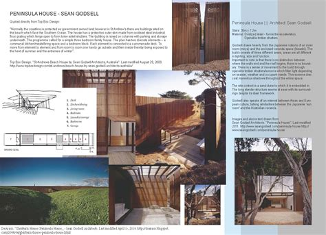 Japanese House Plans 1a archetype the architectural apprenticeship