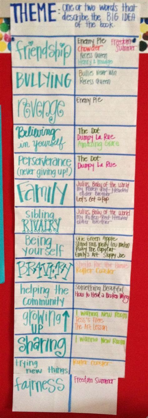 reading themes list 241 best images about literacy anchor charts 1st 3rd