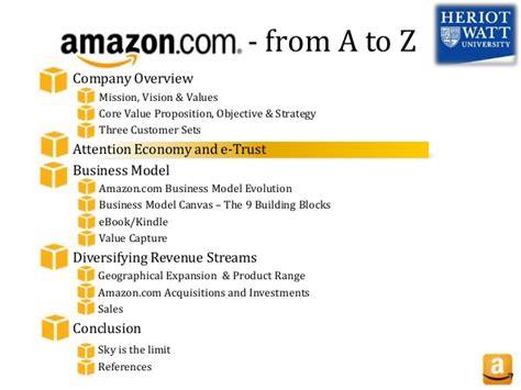 amazon valuation amazon business model